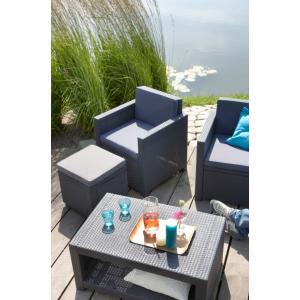De voordelen van een kunststof wicker loungeset